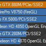 All in One Test Cinebench grafico FPS