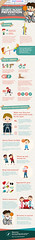 The Complete Guide to Sports Injury Prevention for Kids (Infographic)