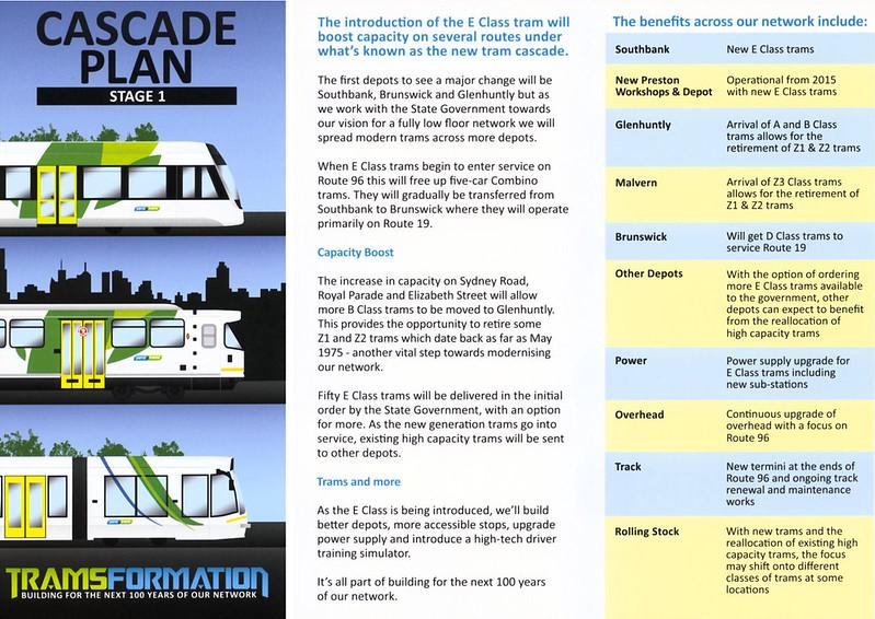 Yarra Trams fleet cascade plan, 2012