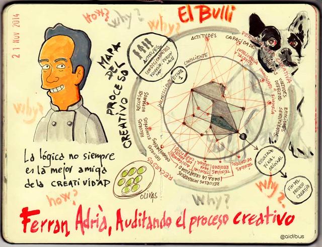 Ferran Adriá, auditando el proceso creativo