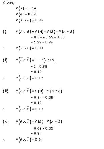 RD-Sharma-class-11 Solutions-Chapter-33-Probability-Ex-33.4-Q-1 i