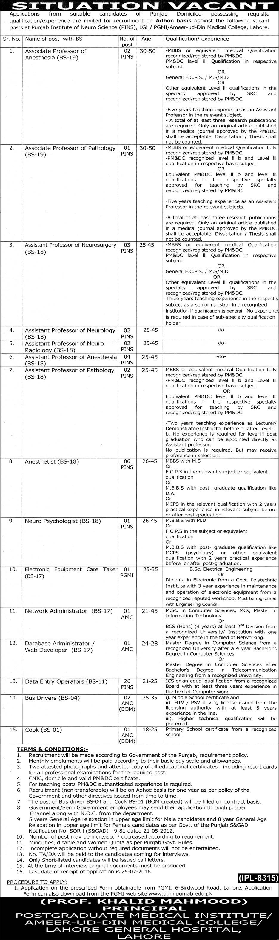 Punjab Institute of Neuro Sciences Jobs 2016