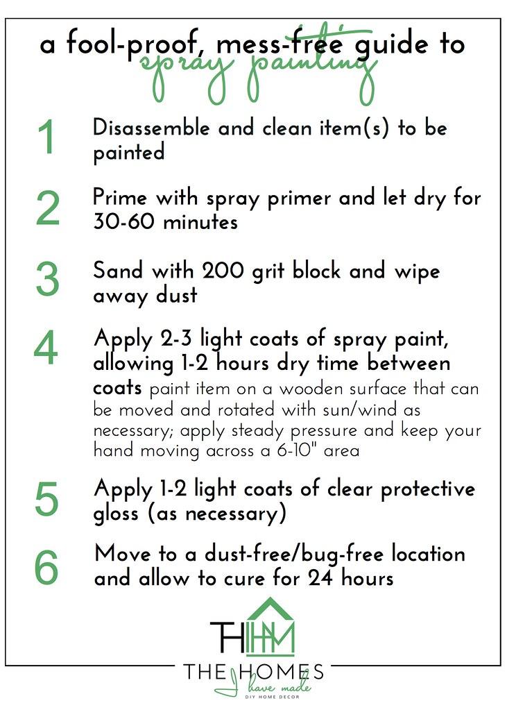 Spray Painting Tips-011