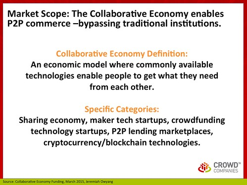 Collaborative Economy Funding, March 2015