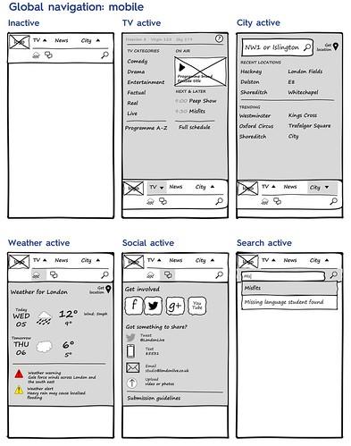 Mobile navigation concepts