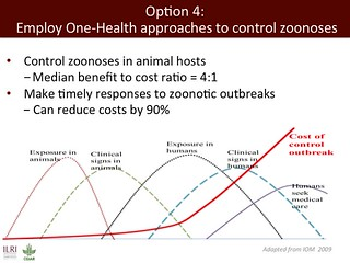 Slide 39: ILRI 2014 one-health presentation