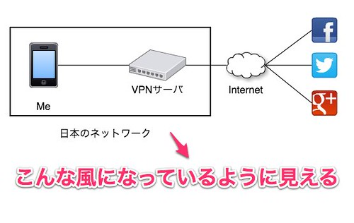 vpn_connection2