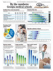 By the numbers: Georgia medical schools | Software: Adobe Il