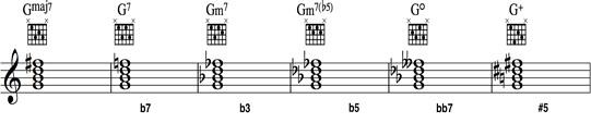 Jazz Lesson