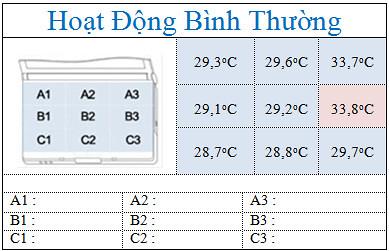 Đánh giá Fonepad 8 FE380CG - Nâng cấp cho dòng 7 inch - 62512