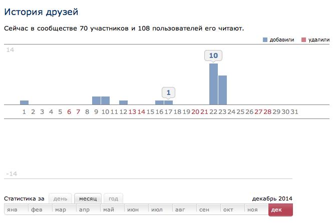 Снимок экрана 2014-12-24 в 9.56.09