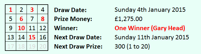 Lottery 04012015