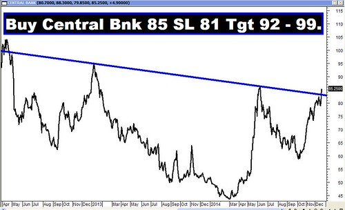 Central Bnk