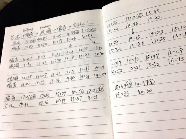 timetable.min_