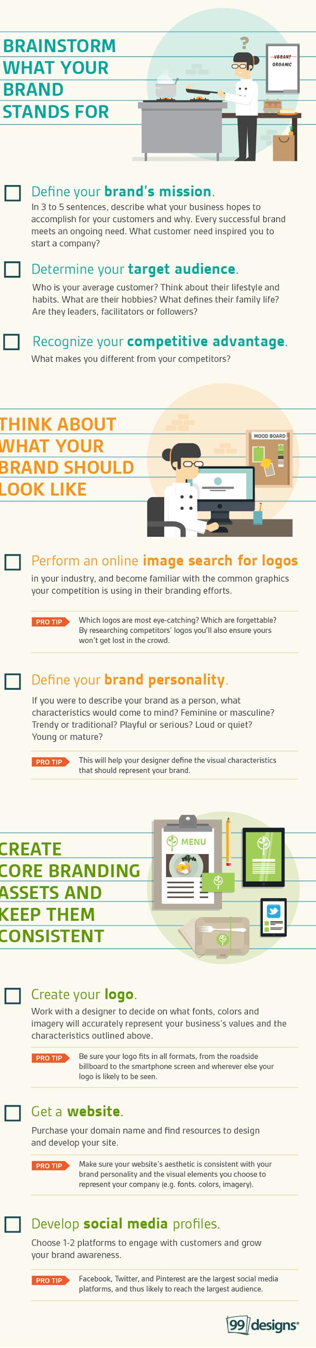 checklist branding isi