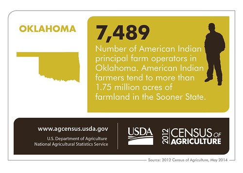 Oklahoma Agriculture is diverse – both in the crops raised and in the farmers that work the land. Check back next week for another state spotlight from the 2012 Census of Agriculture!