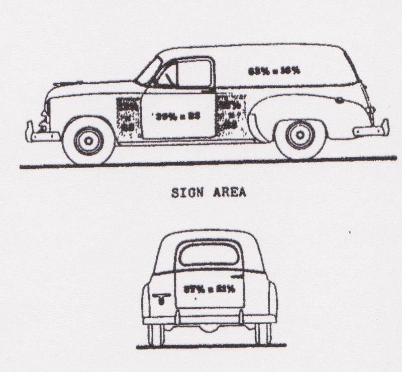 51 chev sedan delivery tailites question