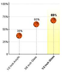 graph_rebound