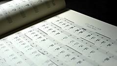 handwriting(0.0), writing(0.0), calendar(0.0), electronic instrument(0.0), sheet music(1.0), text(1.0), document(1.0),
