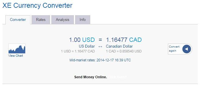 td waterhouse currency exchange rates - desympcomva cf