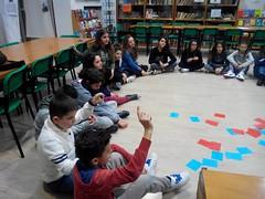 """a.s. 2014 2015 Laboratorio """"Storie di Classe"""""""
