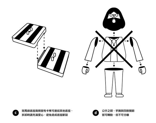The BITOY!突破界線,台灣首度影像製作公司跨足「公仔設計」