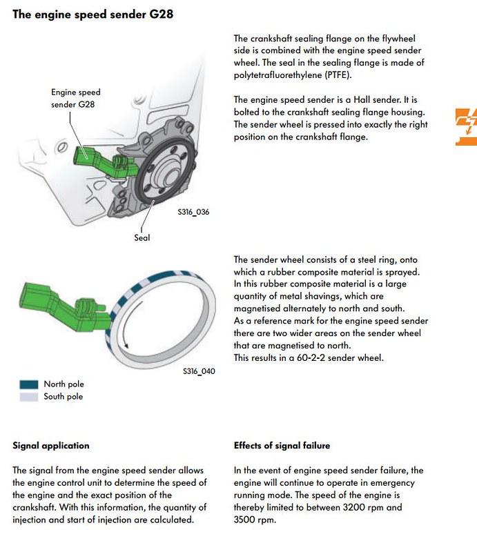 G28 Engine Speed Sensor Where Is It Audi Sport Net
