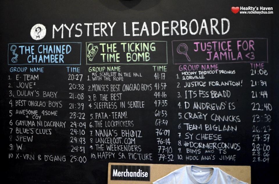 Mystery Manila - Leaderboard