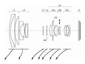 Запатентованная схема объектива Canon EF-M 16-120mm f/3.5-5.6 IS STM