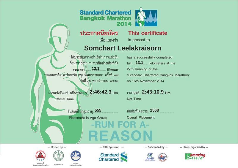 Bangkok Marathon Certificate