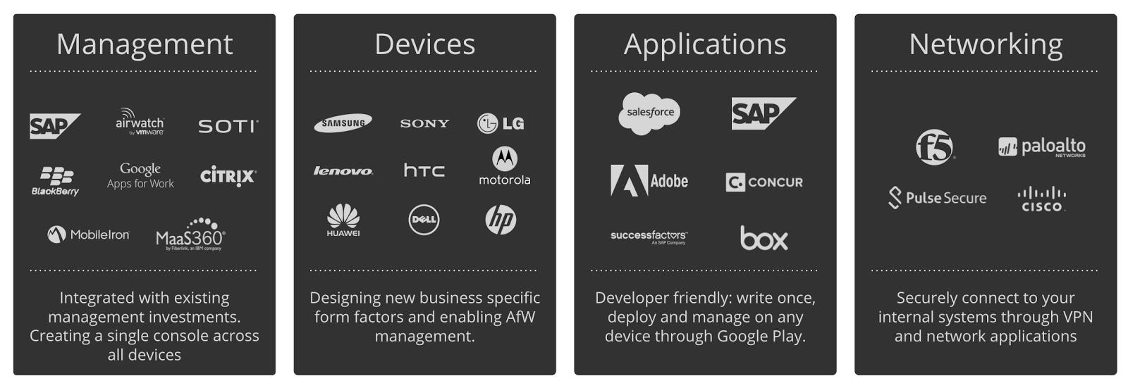 Google Android for Work: Aplicatii Android pentru afaceri 139