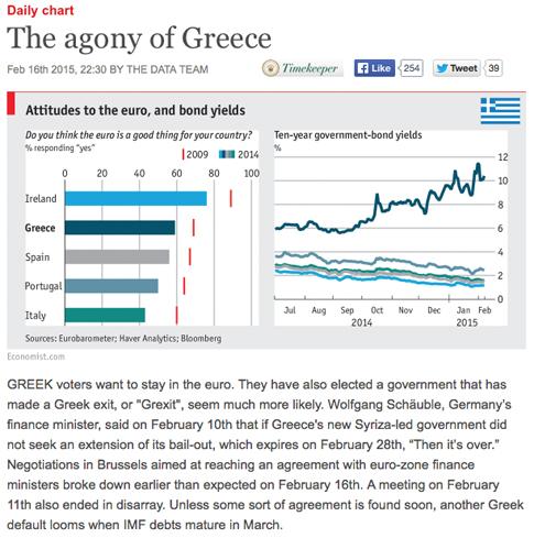 15b18 Economist Agonía de Grecia