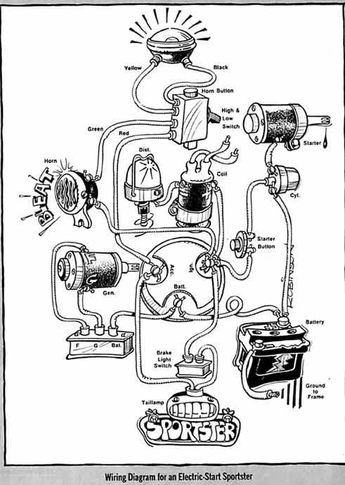 harley sportster wiring diagram 1953 77 harley sportster wiring diagram ironhead 77 wiring question! - the sportster and buell ...