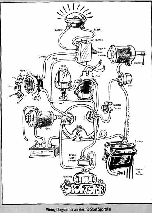 77 harley sportster wiring diagram harley sportster wiring diagram 1953 #11