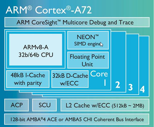 2015-02-04 10_08_55-ARM Cortex-A72 chips coming in 2016 - Liliputing