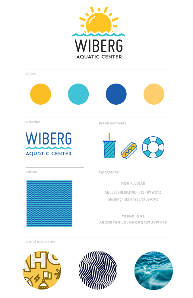 Wiberg Aquatic Center Brand Board