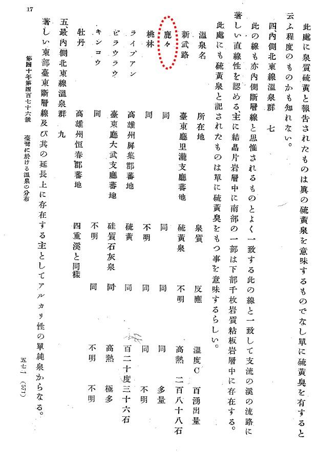 1928大江二郎資料