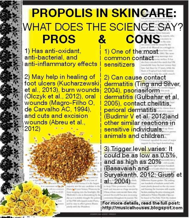 Propolis in Skincare summary