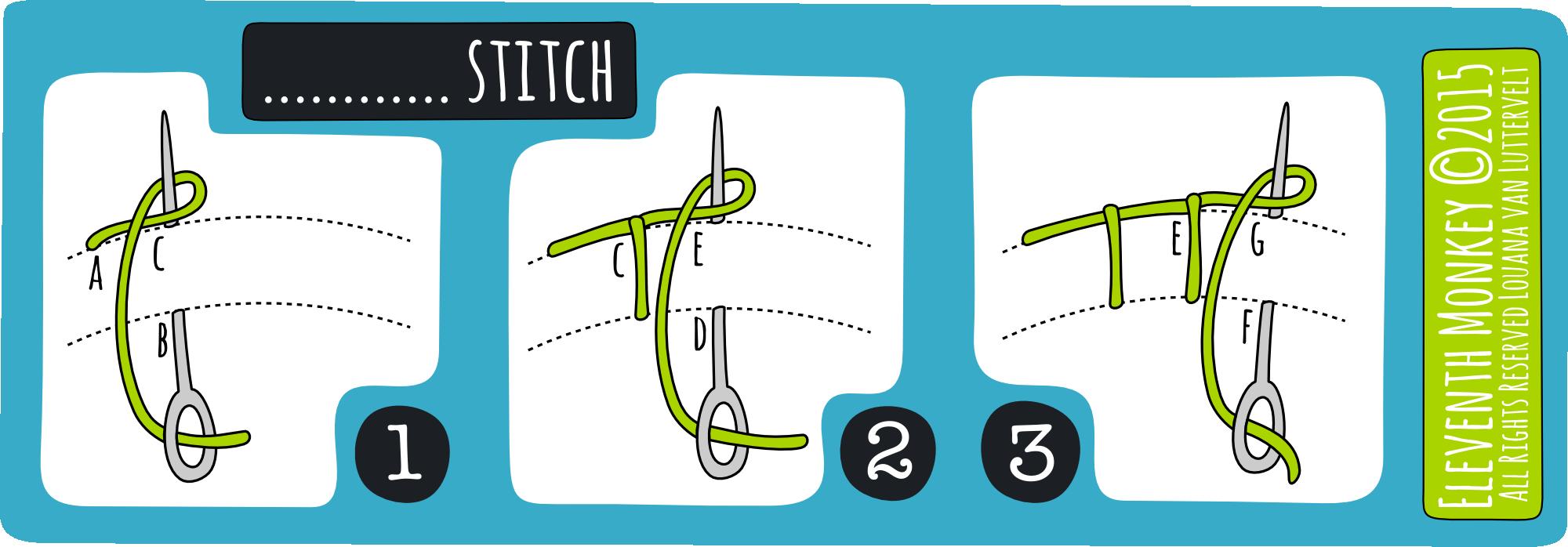 Blanket Stitch with a Twist