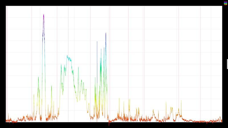 環台 高度圖