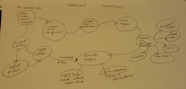 git_version_control