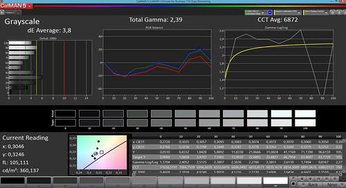 Đánh giá Fonepad 8 FE380CG - Nâng cấp cho dòng 7 inch - 62501