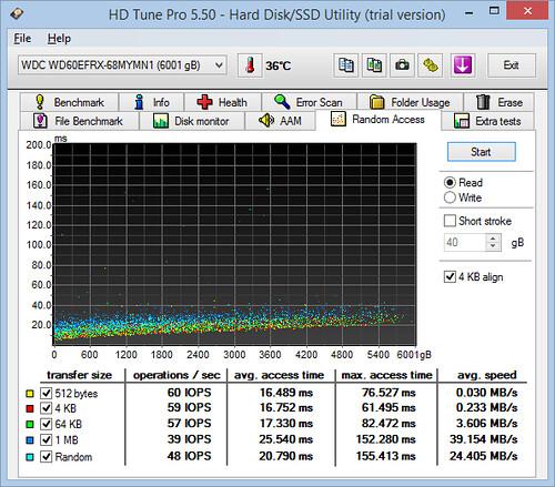 วัด Random Access ด้วย HD Tunr Pro 5.50