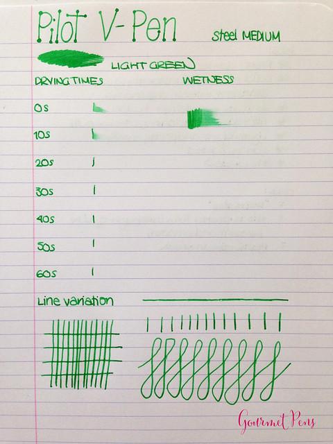Review Pilot VPen Fountain Pen - Light Green @PilotPenUSA @JetPens (1)