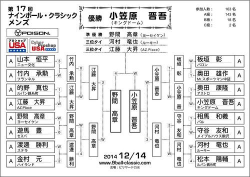 2014_12_14M_決勝16