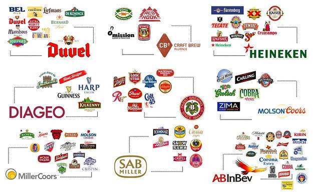 beer-brands-2014