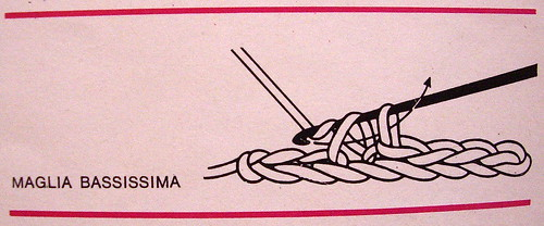 2. maglia bassissima