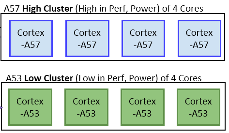 2015-02-04 09_47_09-File_Big.Little Cluster Switching.png - Wikipedia, the free encyclopedia