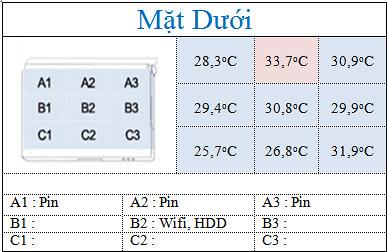 Đánh giá chi tiết AusPro BU201LA - Laptop doanh nhân đa nhu cầu sử dụng - 61659