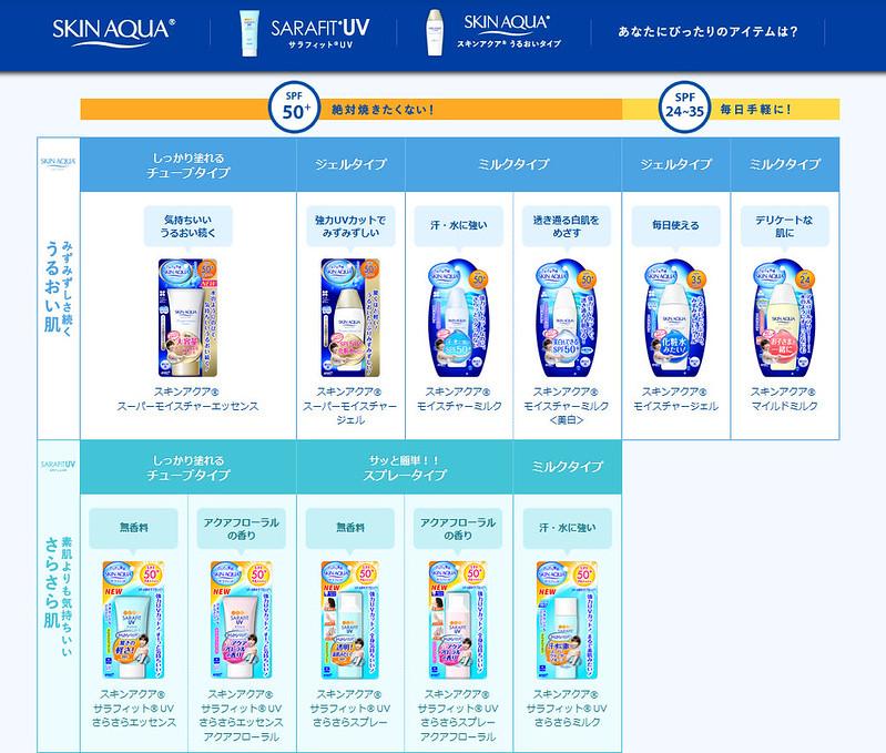 スキンアクア  ロート製薬 商品情報サイト - Mozilla Firefox 01.03.2015 152811